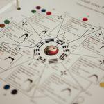Acupunctuur Volwassenen
